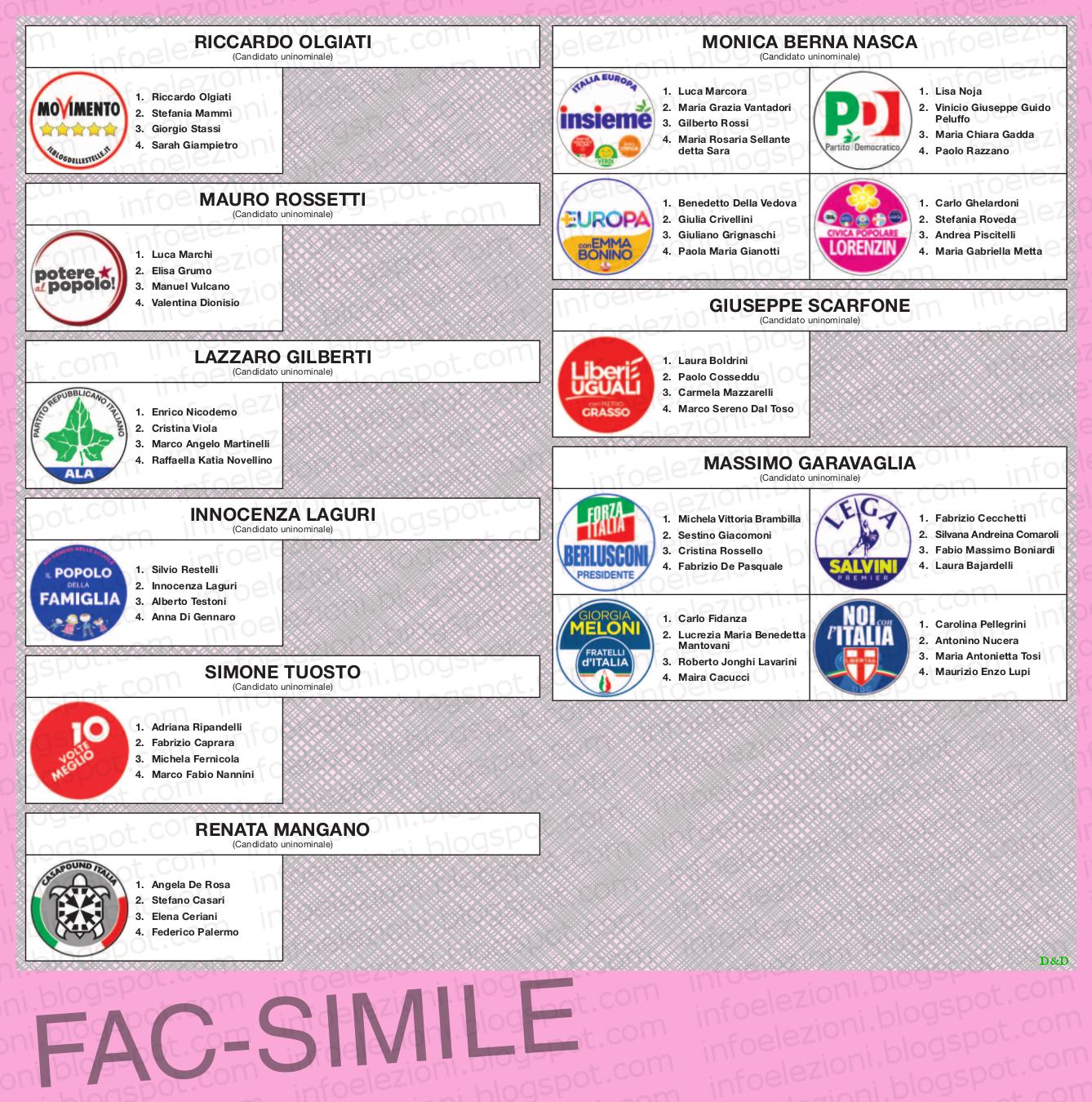 Info elezioni for Sistema elettorale camera dei deputati