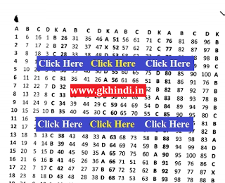 RPSC 2nd Grade Teacher Hindi Answer Key 2018 Solved paper