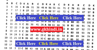 RPSC 2nd Grade Teacher Hindi Answer Key 2019 Solved paper ...