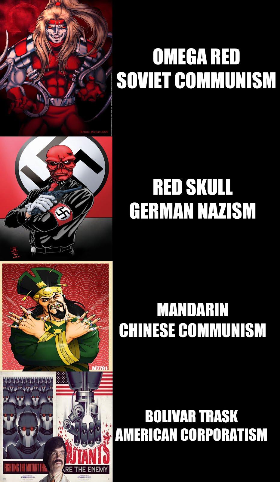 Shi Ge Ryu and Horror: Marvel Villains and Their politics