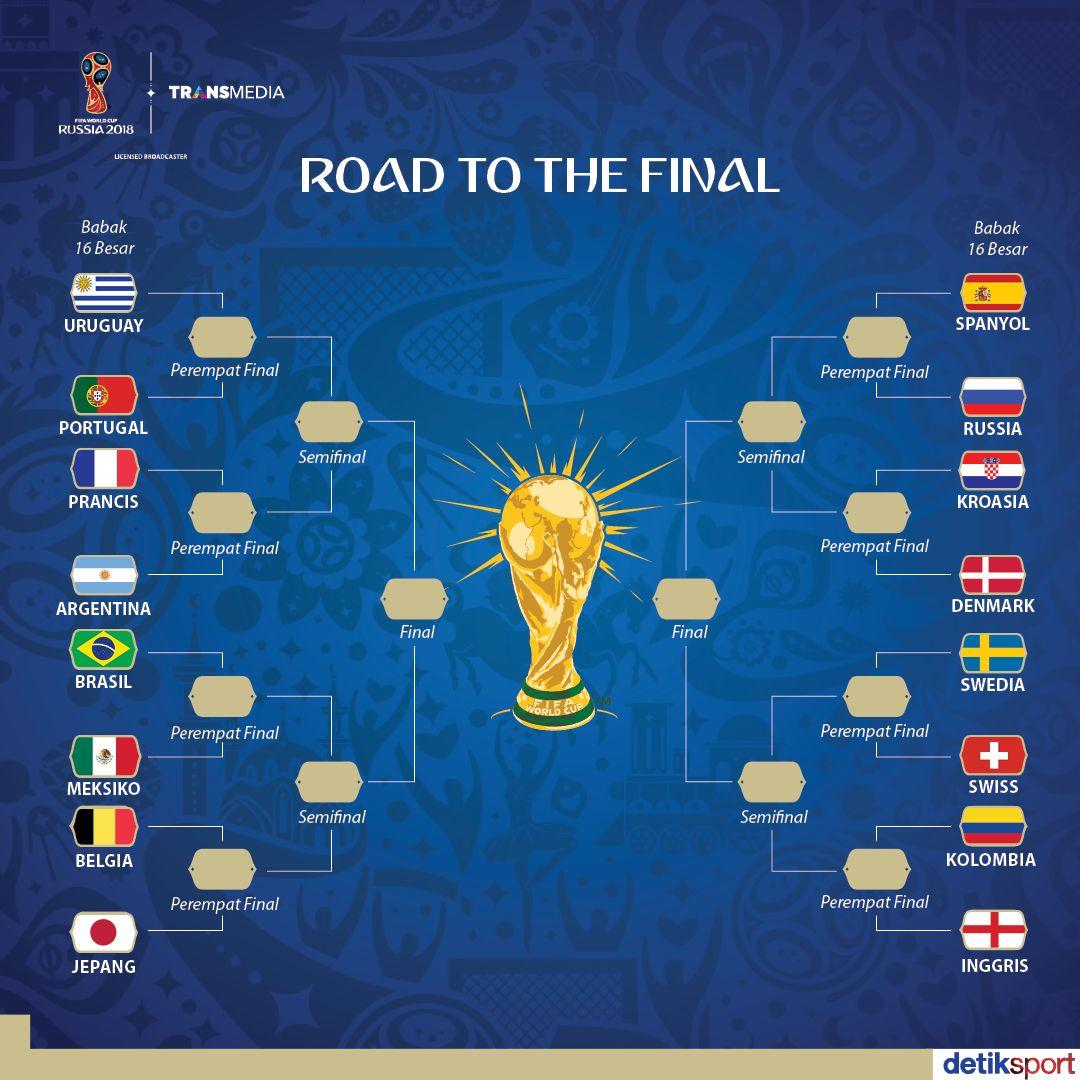 Aneka Info: Babak 16 Besar Piala Dunia 2018