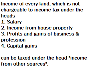 Deductions from Income from Other Sources