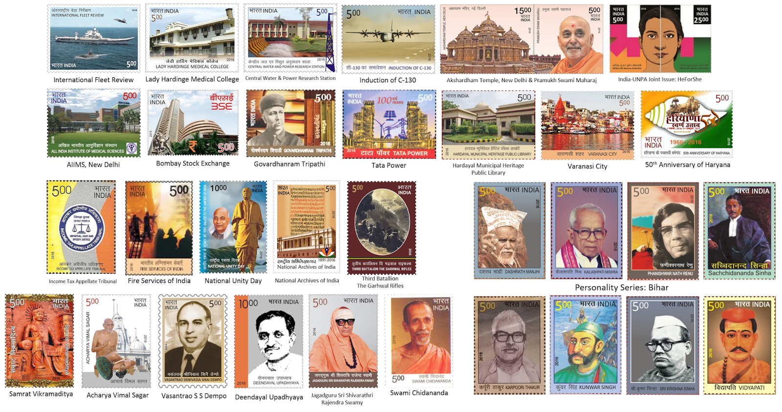 how to sell stamps in india