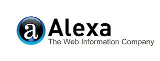 Cara Memasang Widget Alexa terbaru 2017