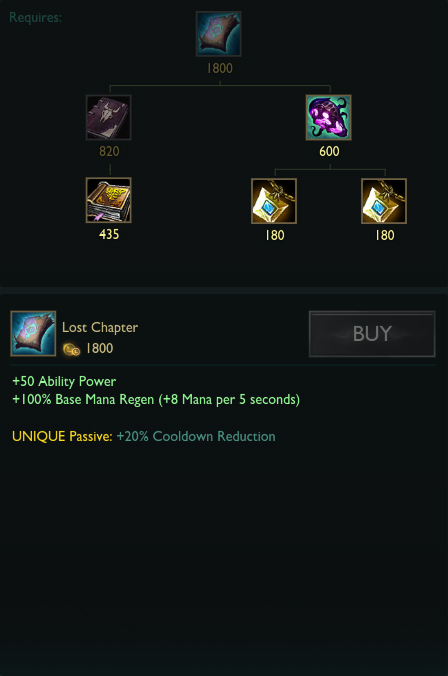 Surrender at 20: [Updated] 7/8 PBE Update: Captain Fortune