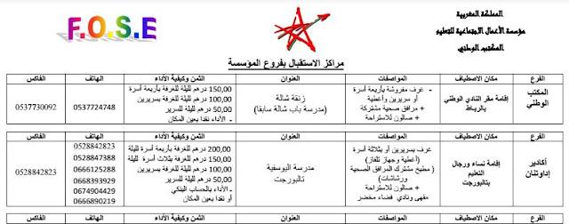 الإقامات المتوفرة لدى فروع مؤسسة محمد السادس للنهوض بالأعمال الاجتماعية