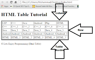 Create Table in Html web page