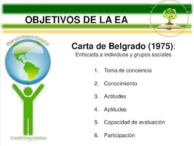 Objetivos de la Educación Ambiental