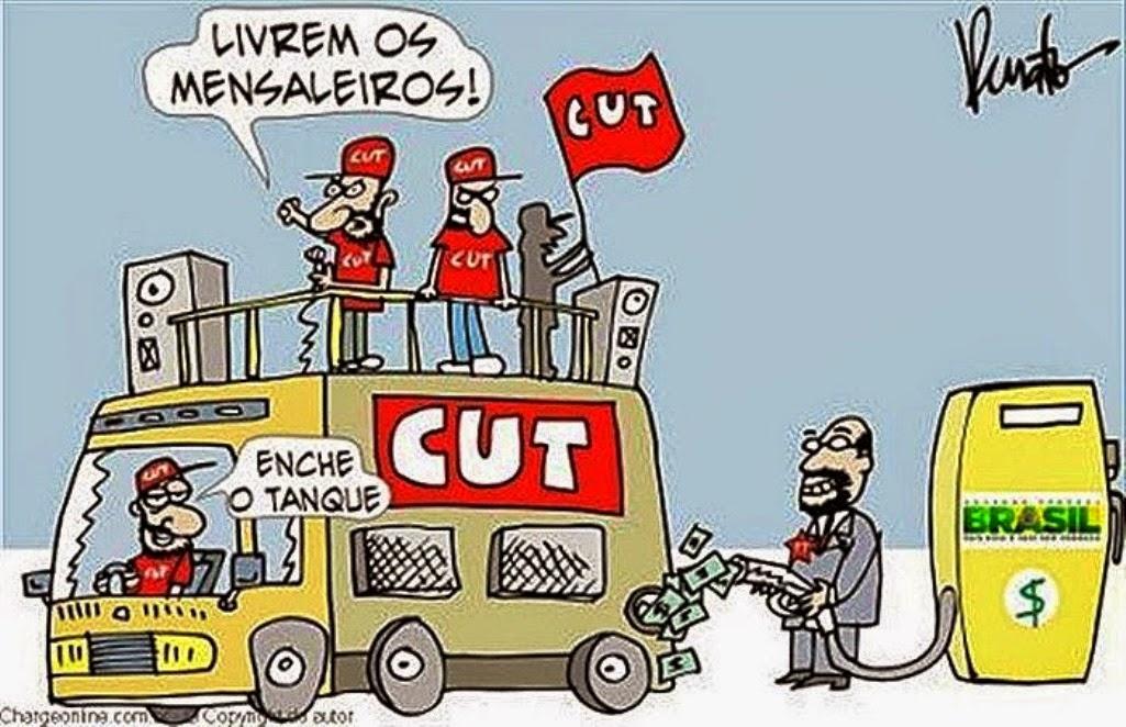 Resultado de imagem para contribuiçao sindical charges