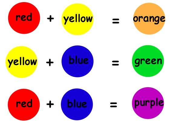 How Do You Make Orange Colour My Web Value What Colors Food Coloring