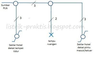 Instalasi listrik saklar hotel yang benar listrik praktis blogs single line diagram saklar hotel ccuart Images