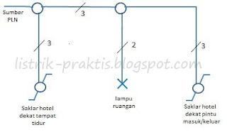 single line diagram saklar hotel