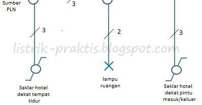 Wiring diagram saklar hotel ccuart Images