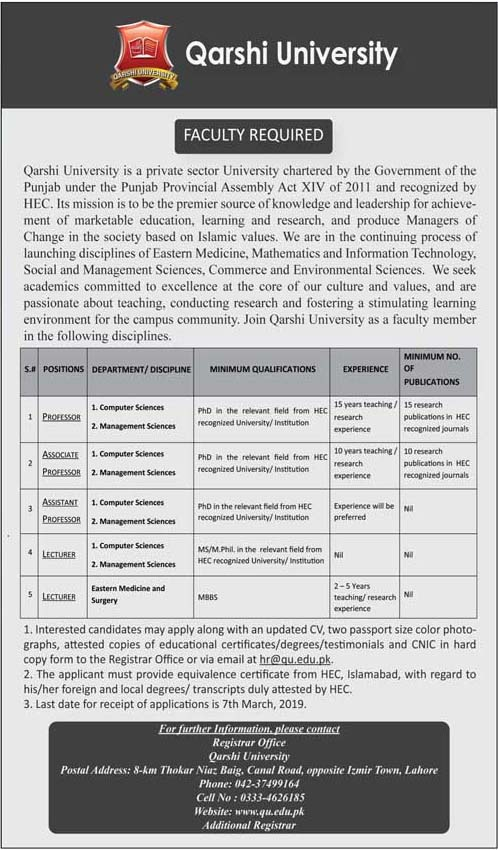 Qarshi University Lahore Latest Jobs 2019