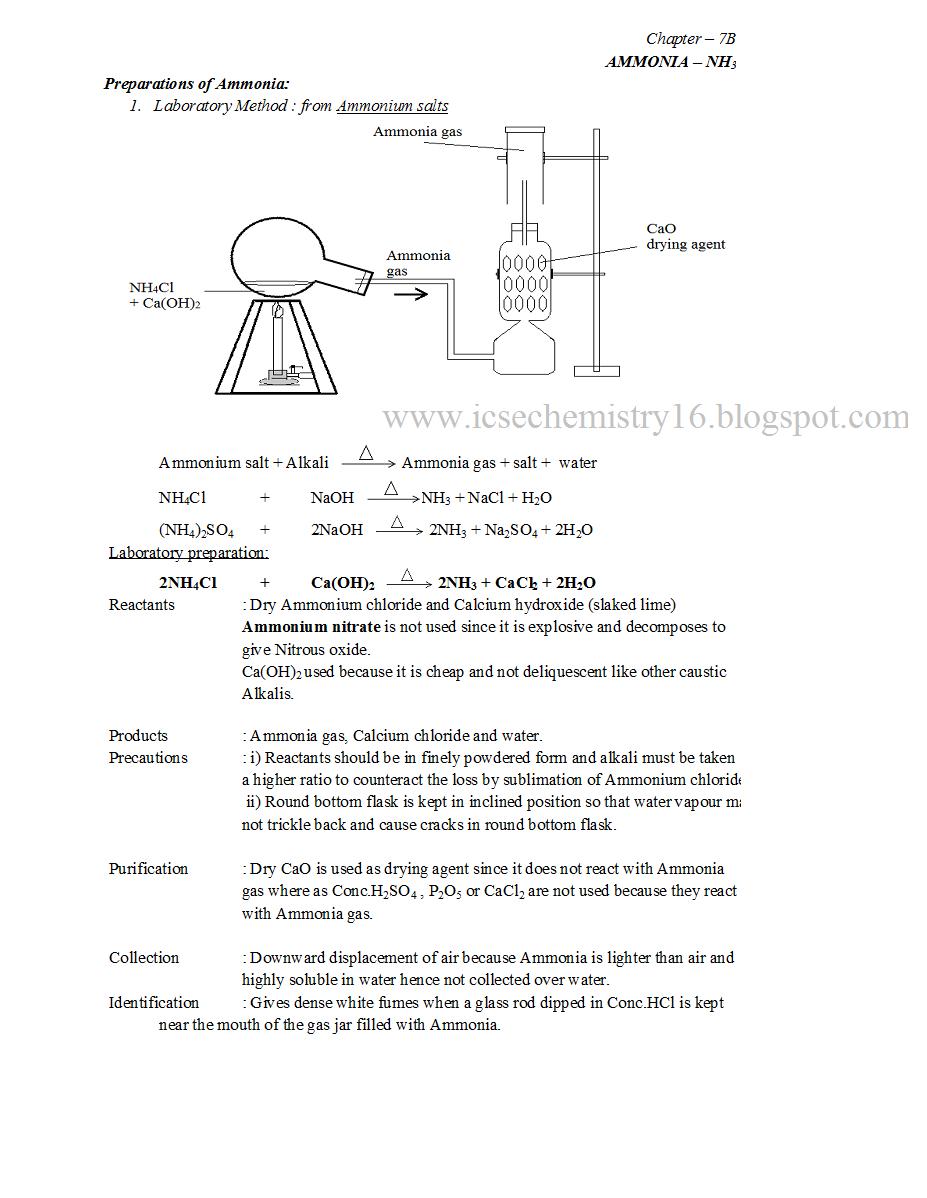 Icse chemistry ammonia notes ammonia notes gamestrikefo Image collections