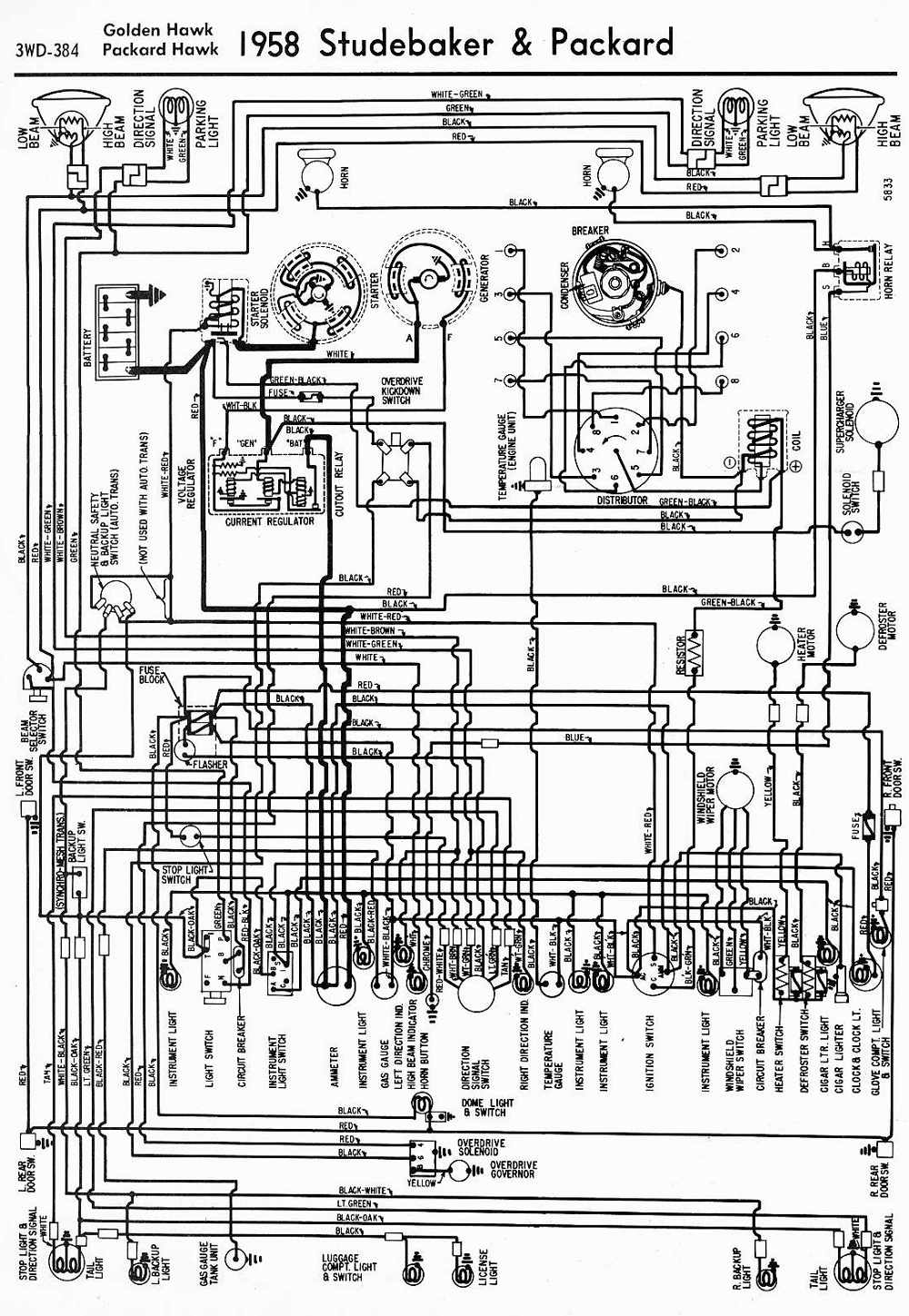 1958 studebaker and packard golden hawk and packard hawk wiring diagram [ 1000 x 1449 Pixel ]
