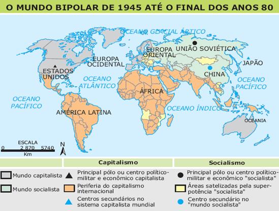 Guerra Fria, Guerra Econômica, Diplomática e Tecnológica entre os Estados Unidos e URSS