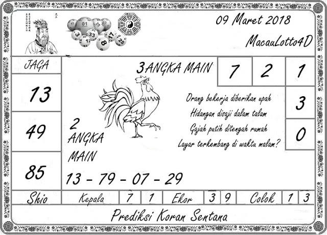 Prediksi Macau :Lotto4D