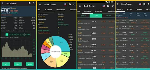 Aplikasi trading saham