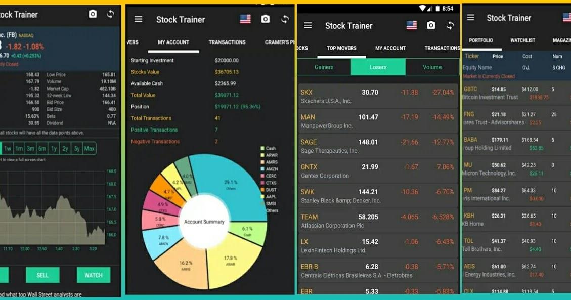 10 Aplikasi Trading Saham Online Terbaik untuk Pemula (Murah Mudah)