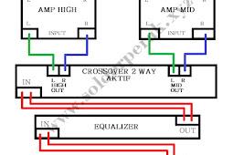 Urutan Instalasi Audio Sound Sistem 2 Way dan 3 Way LENGKAP