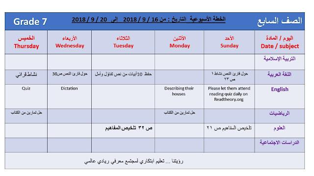 الخطة الاسبوعية للصف السابع من 16-9-2018 الي 20-9-2018