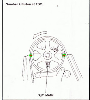 sincronizar-piston-4