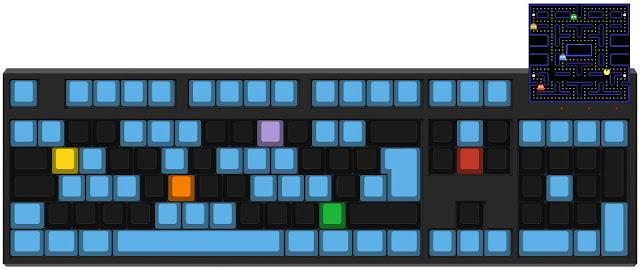 Diseño Pac-Man para teclado WASD por dPunisher
