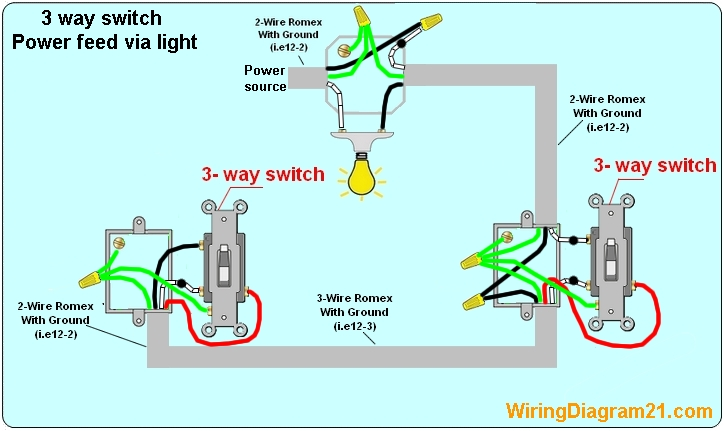 3 way switch wiring diagram house electrical wiring diagram 3 way light switch wiring diagram poower source feed via light swarovskicordoba Gallery