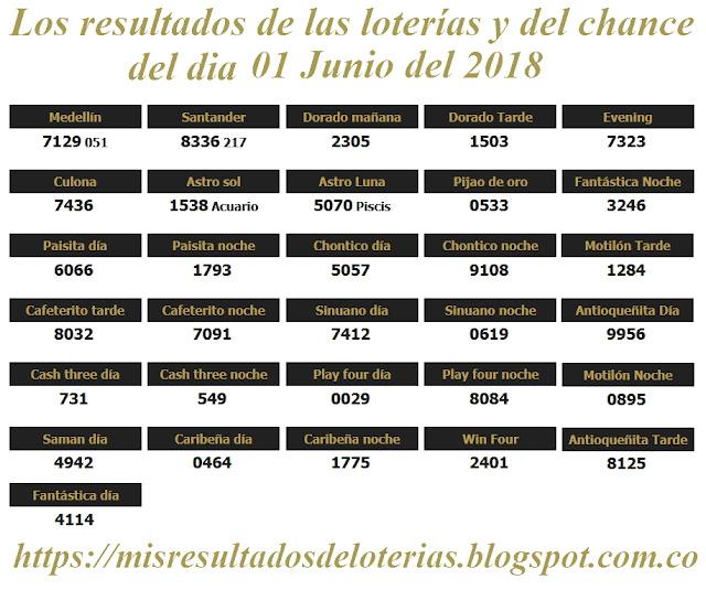 Resultados de las loterías de Colombia | Ganar chance | Los resultados de las loterías y del chance del dia 01 de Junio del 2018