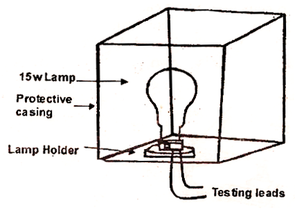 electrical topics: Test Lamp Testing Instruments