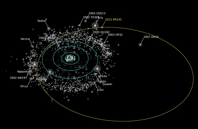 New Dwarf Planet Discovered In Our Solar System