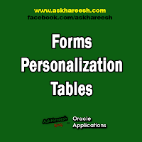 Forms Personalization Tables, www.askhareesh.com