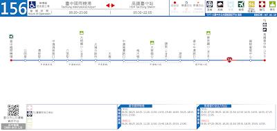 台中客運156路 臺中國際機場-高鐵臺中站