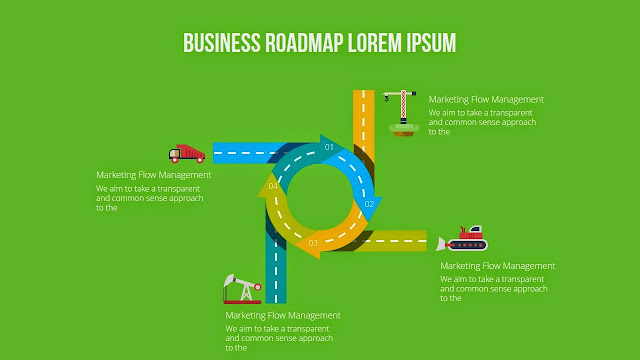 Business Roadmap 3