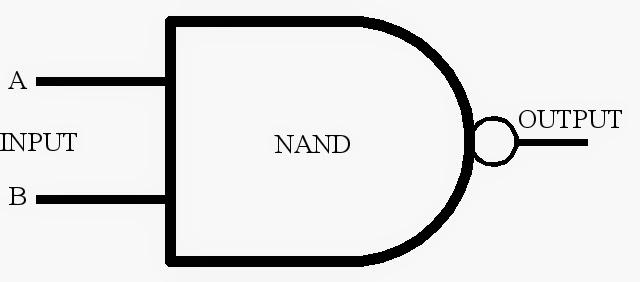 74hc00 74hct00 Quad 2 Input Ttl Nand Gate Pinout