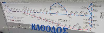 Schemat połączeń AKK Katerini