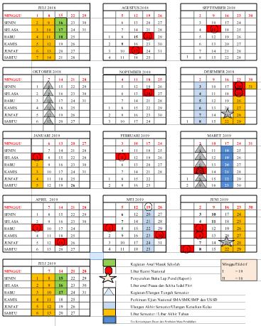 Kalender Pendidikan 2019/2020 Banten Excel : kalender, pendidikan, 2019/2020, banten, excel, Kalender, Pendidikan, 2018/2019, Banten, (Excel), Materiku