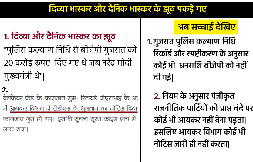 गुजरात: क्या सच में पुलिस फंड से बीजेपी को 20 करोड़ रुपए दिए गए, जब मोदी मुख्यमंत्री थे