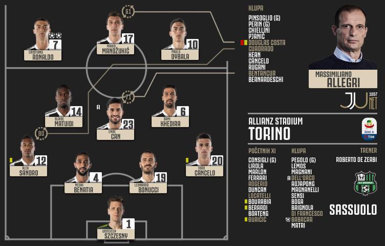 Serie A 2018/19 / 4. kolo / Juventus - Sassuolo 2:1 (0:0)
