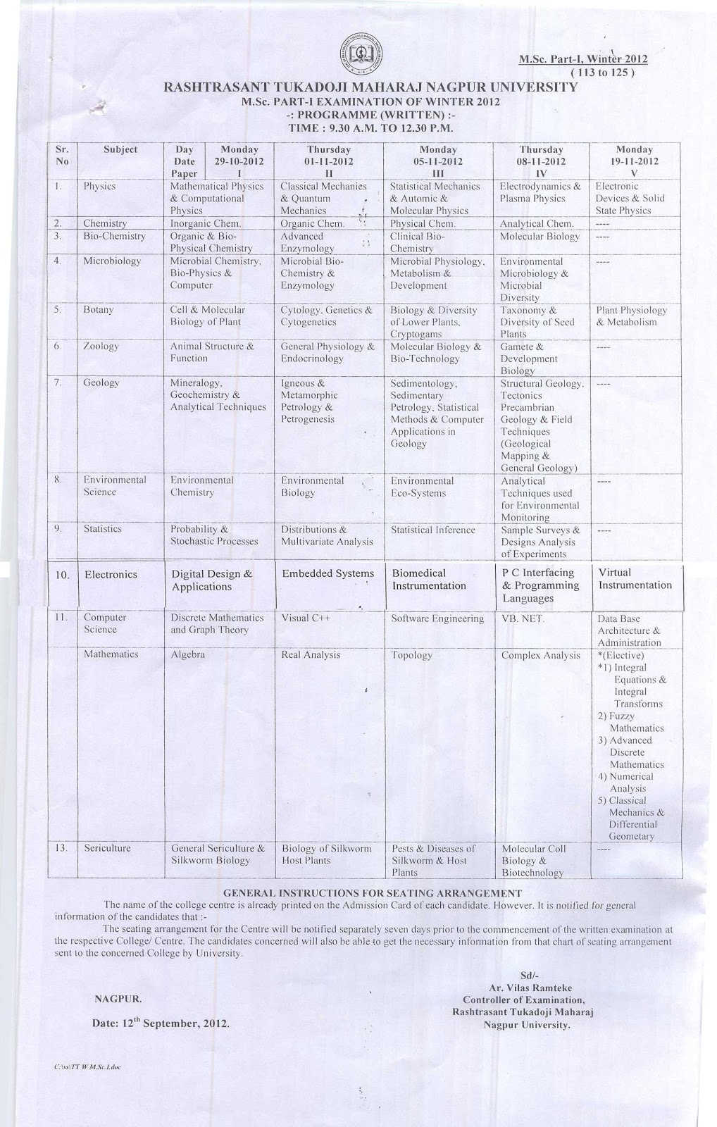 Mba Results: Ycmou Mba Results 2012