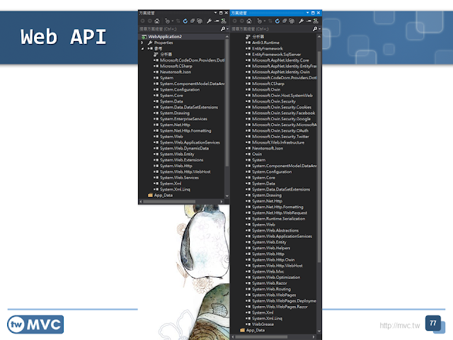 ASP.NET Web API Empty and Default NuGet Compare