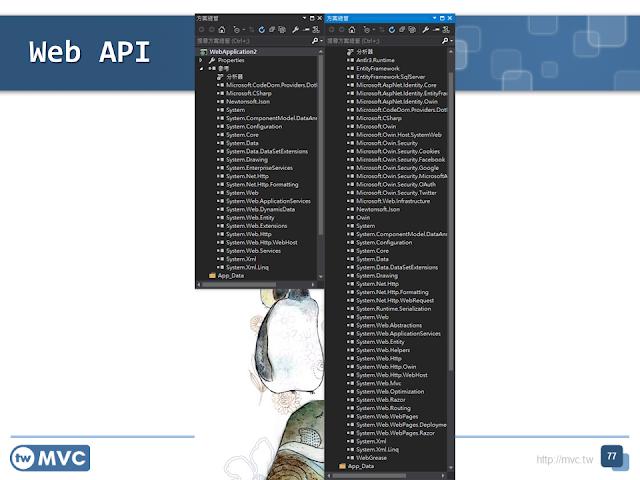 ASP.NET Web API Empty and Default NuGet Compare