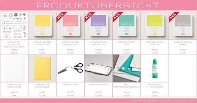 Stampin' Up! rosa Mädchen Kulmbach: Geburtstagskarte Blumenkranz mit Alles Liebe, Geburtstagskind!