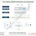 Next Generation Routing-II Cisco SDWAN
