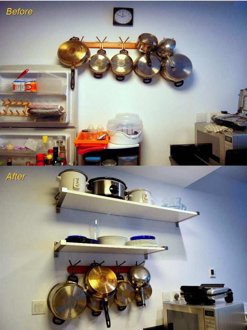 Kitchen Cabinet Standards Philippines
