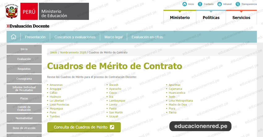 MINEDU: Cuadros de Mérito para Contrato Docente 2020 - 2021 - UGEL y DRE (6 Enero) www.minedu.gob.pe