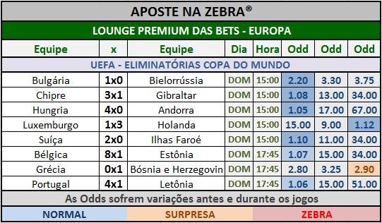 LOTECA 727 - GRADE BETS ELIMINATÓRIAS UEFA 05 - 4ª RODADA