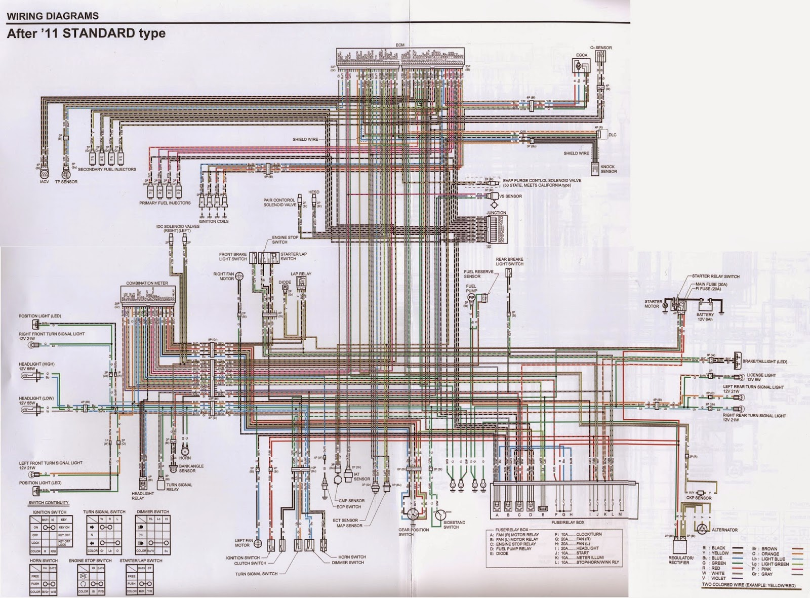 Cbr1000rr Wiring Diagram Just Another Data 2008 Honda Xr650l Knobby Mnr Vortx Blade Build Loom Motorcycle Repair Diagrams