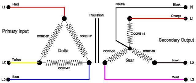 3Phase Isolating Transformer (Delta  Star Connection)  Electrical Blog